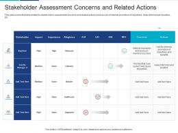 Stakeholder Assessment Concerns And Related Actions Analyzing Performing Stakeholder Assessment