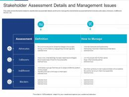 Stakeholder Assessment Details And Management Issues Analyzing Performing Stakeholder Assessment