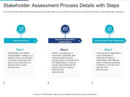 Stakeholder Assessment Process Details With Steps Analyzing Performing Stakeholder Assessment
