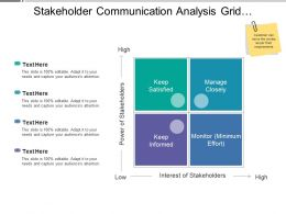 Stakeholder Communication Analysis Grid Showing Interest Of Stakeholders