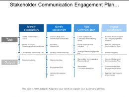 Stakeholder Communication Engagement Plan Showing Methods Of Identifying And Engaging Stakeholders