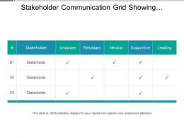 Stakeholder Communication Grid Showing Different Stakeholders With Different Communication Options