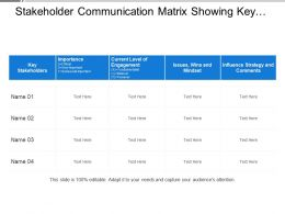 Stakeholder Communication Matrix Showing Key Stakeholders With Issues And Influence Strategy