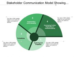 Stakeholder Communication Model Showing Exploring Engaging And Formalization