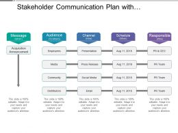 Stakeholder Communication Plan With Audience Message Channel And Schedule