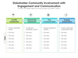 Stakeholder Community Involvement With Engagement And Communication