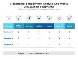 Stakeholder Engagement Analysis Grid Matrix With Multiple Parameters