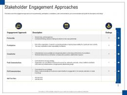 Stakeholder Engagement Approaches Engagement Management Ppt Themes