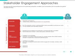 Stakeholder Engagement Approaches Project Engagement Management Process Ppt Structure