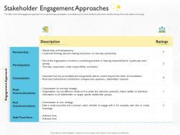 Stakeholder Engagement Approaches Stakeholder Engagement Process Methods Strategy Ppt Grid