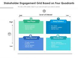 Stakeholder Engagement Grid Based On Four Quadrants