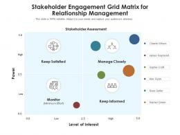 Stakeholder Engagement Grid Matrix For Relationship Management