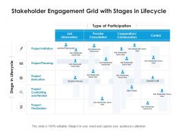 Stakeholder Engagement Grid With Stages In Lifecycle