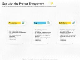 Stakeholder Engagement Process Methods Strategy Gap With The Project Engagement Ppt Tips