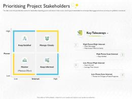 Stakeholder Engagement Process Methods Strategy Prioritising Project Stakeholders Ppt Ideas