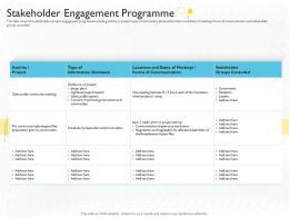 Stakeholder Engagement Process Methods Strategy Stakeholder Engagement Programme Ppt Images