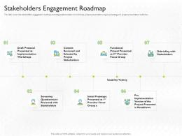 Stakeholder Engagement Process Methods Strategy Stakeholders Engagement Roadmap Ppt Tips