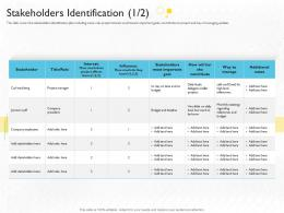Stakeholder Engagement Process Methods Strategy Stakeholders Identification Goal Ppt File Guide