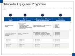 Stakeholder Engagement Programme Engagement Management Ppt Professional