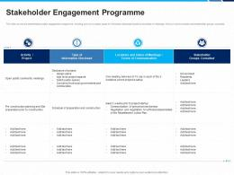 Stakeholder Engagement Programme Stakeholders Project Engagement And Involvement Process Ppt Tips