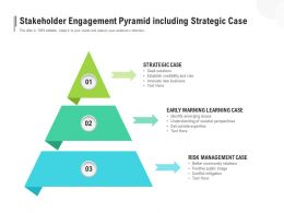 Stakeholder Engagement Pyramid Including Strategic Case