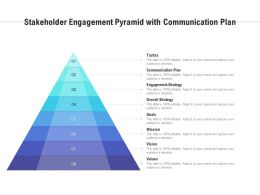 Stakeholder Engagement Pyramid With Communication Plan