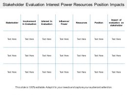 Stakeholder Evaluation Interest Power Resources Position Impacts