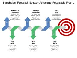 Stakeholder Feedback Strategy Advantage Repeatable Process Feedback Loop