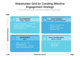 Stakeholder Grid For Creating Effective Engagement Strategy