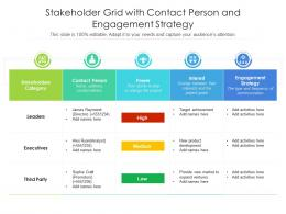 Stakeholder Grid With Contact Person And Engagement Strategy