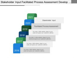 Stakeholder Input Facilitated Process Assessment Develop Technical Requirements
