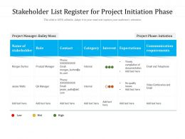 Stakeholder List Register For Project Initiation Phase
