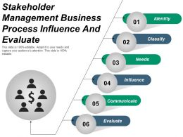 Stakeholder Management Business Process Influence And Evaluate