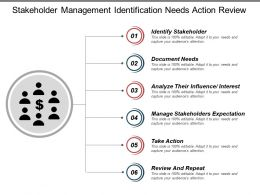 Stakeholder Management Identification Needs Action Review