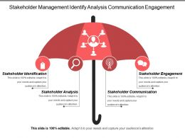 Stakeholder Management Identify Analysis Communication Engagement