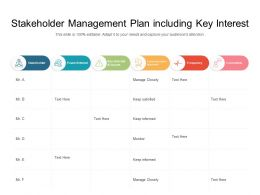 Stakeholder Management Plan Including Key Interest