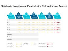 Stakeholder Management Plan Including Risk And Impact Analysis