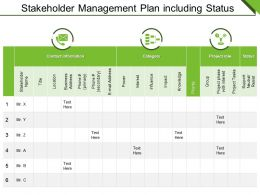 Stakeholder Management Plan Including Status