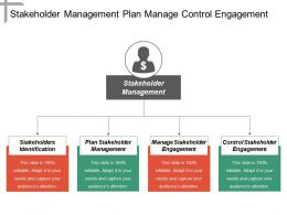 Stakeholder Management Plan Manage Control Engagement