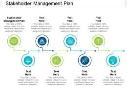 Stakeholder Management Plan Ppt Powerpoint Presentation Model Cpb