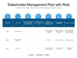Stakeholder Management Plan With Role