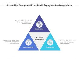Stakeholder Management Pyramid With Engagement And Appreciation
