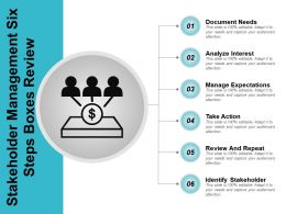 Stakeholder Management Six Steps Boxes Review