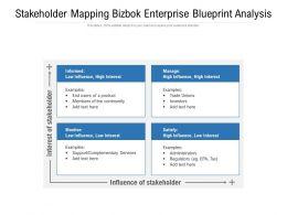 Stakeholder Mapping Bizbok Enterprise Blueprint Analysis