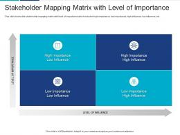 Stakeholder Mapping Matrix With Level Of Importance Analyzing Performing Stakeholder Assessment