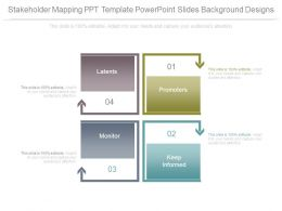 Stakeholder Mapping Ppt Template Powerpoint Slides Background Designs