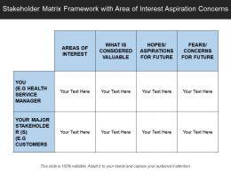 Stakeholder Matrix Framework With Area Of Interest Aspiration Concerns
