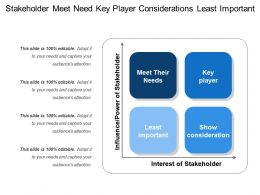 Stakeholder Meet Need Key Player Considerations Least Important