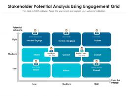 Stakeholder Potential Analysis Using Engagement Grid