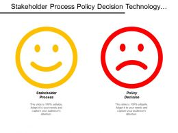 Stakeholder Process Policy Decision Technology Decision Time Social Media